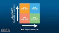 A Formula for Managing Risk