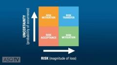 A Formula for Managing Risk