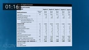 Implementing a Supplier Scorecard Program