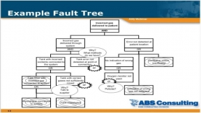 Root Cause Analysis for Beginners (Part 2 of 2)