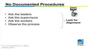 Auditing Process-Based Quality Management Systems (Part 2 of 2)